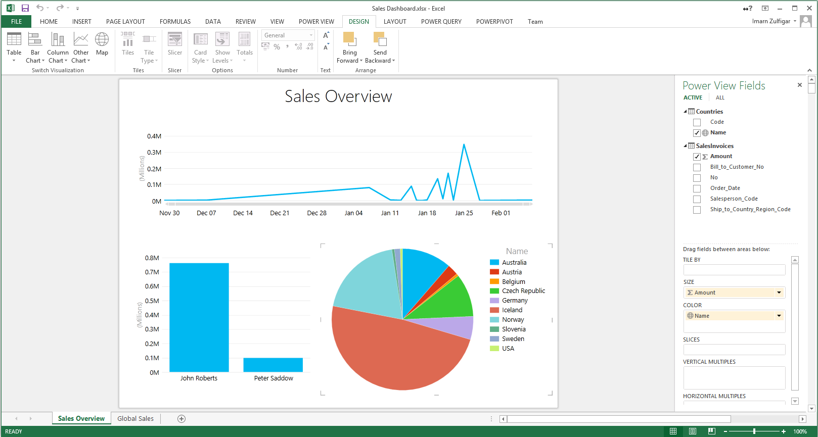 Power BI and Office 365 in Microsoft Dynamics NAV 2015 im10