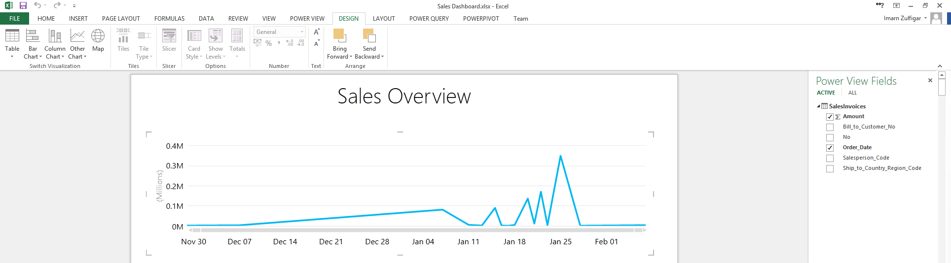 Power BI and Office 365 in Microsoft Dynamics NAV 2015 im9